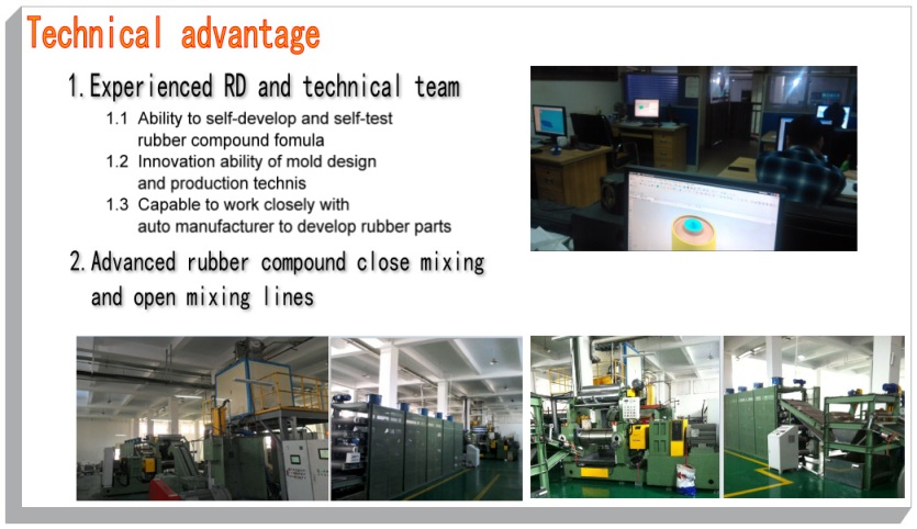Technical advantage of rubber parts production