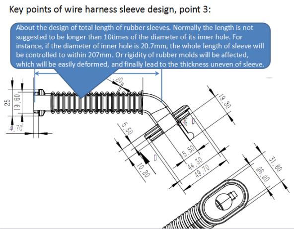 key point when designing rubber wire harness sleeve