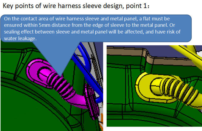 Designing Rubber Wire Sleeve